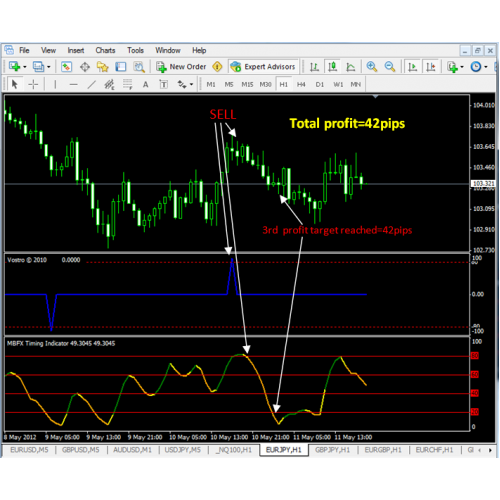 Forex lines 7 manual